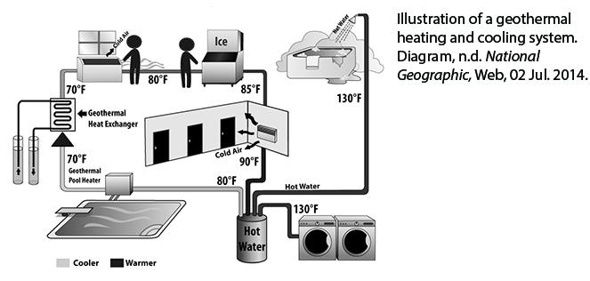 geothermal-hvac-diagram
